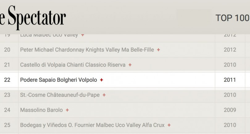 Top 100 Wine Spectator: 22°.